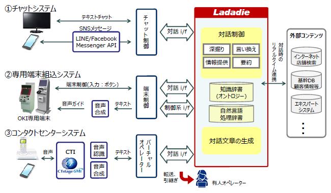 組織図 Keihin - The Official Board