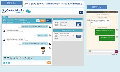 トランスコスモス、クラウド型コンタクトセンター基盤「Contact-Link」にチャット機能を追加