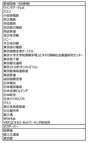 東京カルチャーセンター 葛西 -