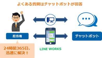 図1:Proactive AI with KDDIの概要(出典:KDDI)