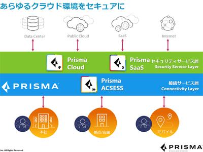 パロアルト、クラウドセキュリティ製品群を「Prisma」へとリブランド