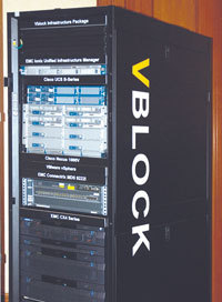 Vblock Infrastructure Package