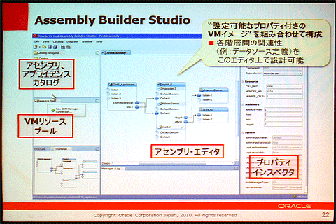 Oracle Virtual Assembly Builderの画面例