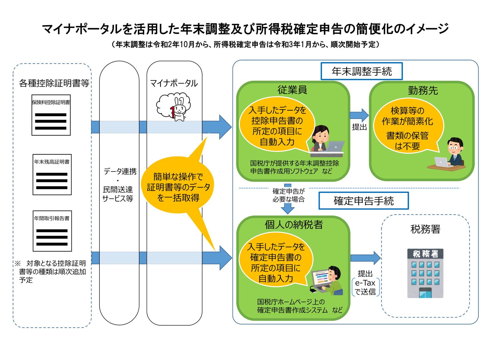 納税 証明 書 国税庁