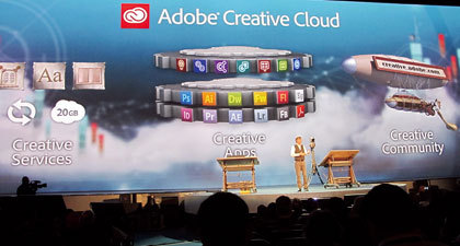 写真2 Creative Cloudは「Apps」「Servi-ces」「Community」の3機能を提供