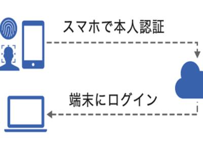 ソリトン、PCログイン時にiPhoneの生体認証を利用できるクラウドサービス「SmartOn MK5」