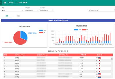 IIJ、クラウド型メールセキュリティサービスの標準サービスでDMARCレポートを可視化