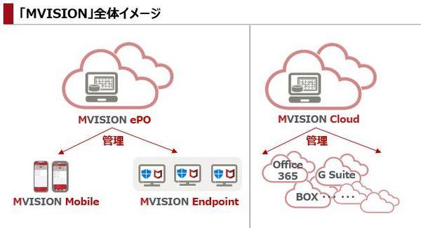 富士通SSL、BYODの安全運用に寄...