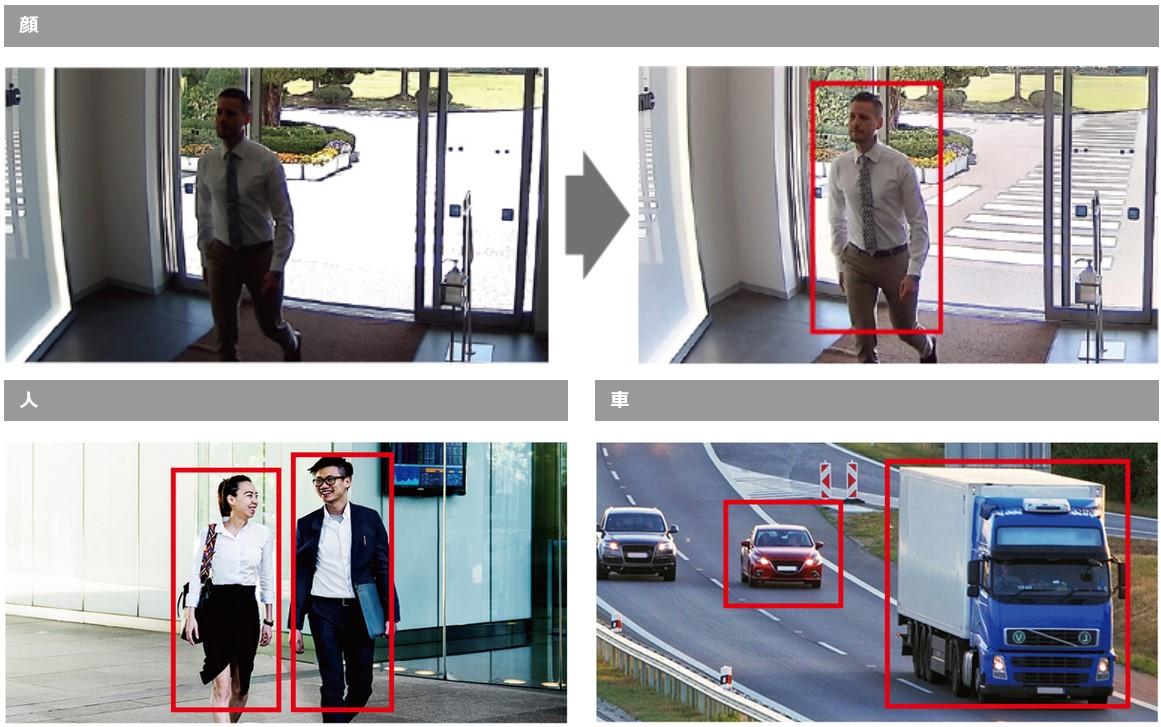 単体で画像認識ができるAIプロセッサ搭載ネットワークカメラ ...