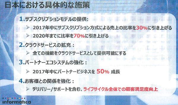 図1:インフォマティカ・ジャパンは全製品をクラウドで提供する